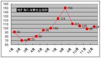 yakitori02